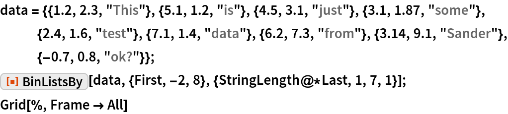 """data = {{1.2, 2.3, """"This""""}, {5.1, 1.2, """"is""""}, {4.5, 3.1, """"just""""}, {3.1, 1.87, """"some""""}, {2.4, 1.6, """"test""""}, {7.1, 1.4, """"data""""}, {6.2, 7.3, """"from""""}, {3.14, 9.1, """"Sander""""}, {-0.7, 0.8, """"ok?""""}}; ResourceFunction[""""BinListsBy""""][   data, {First, -2, 8}, {StringLength@*Last, 1, 7, 1}]; Grid[%, Frame -> All]"""