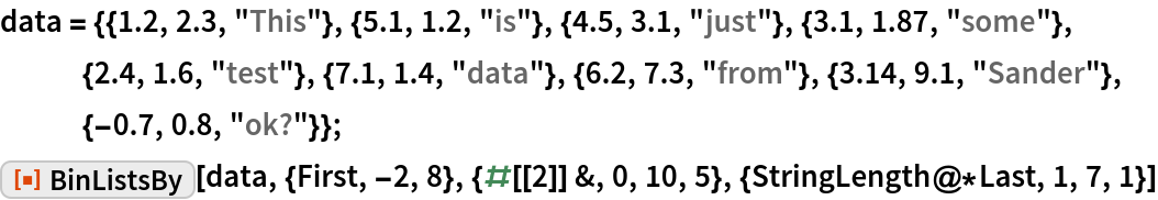"""data = {{1.2, 2.3, """"This""""}, {5.1, 1.2, """"is""""}, {4.5, 3.1, """"just""""}, {3.1, 1.87, """"some""""}, {2.4, 1.6, """"test""""}, {7.1, 1.4, """"data""""}, {6.2, 7.3, """"from""""}, {3.14, 9.1, """"Sander""""}, {-0.7, 0.8, """"ok?""""}}; ResourceFunction[  """"BinListsBy""""][data, {First, -2, 8}, {#[[2]] &, 0, 10, 5}, {StringLength@*Last, 1, 7, 1}]"""