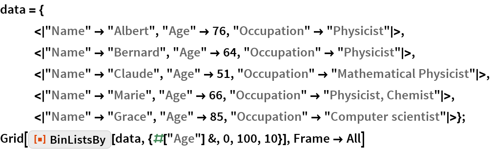 "data = {    <|""Name"" -> ""Albert"", ""Age"" -> 76, ""Occupation"" -> ""Physicist""