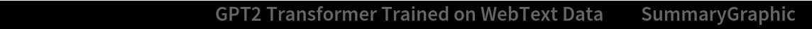 "Information[  NetModel[""GPT2 Transformer Trained on WebText Data""], \ ""SummaryGraphic""]"