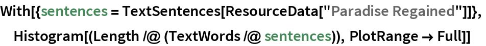 "With[{sentences = TextSentences[ResourceData[""Paradise Regained""]]},  Histogram[(Length /@ (TextWords /@ sentences)), PlotRange -> Full]]"