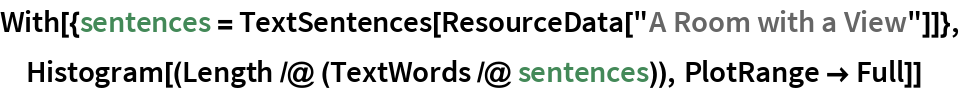 """With[{sentences = TextSentences[ResourceData[""""A Room with a View""""]]},  Histogram[(Length /@ (TextWords /@ sentences)), PlotRange -> Full]]"""