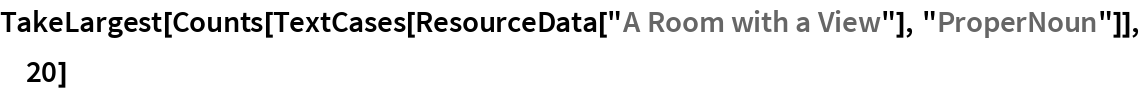 """TakeLargest[  Counts[TextCases[ResourceData[""""A Room with a View""""], """"ProperNoun""""]], 20]"""