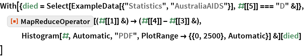 "With[{died = Select[ExampleData[{""Statistics"", ""AustraliaAIDS""}], #[[5]] === ""D"" &]}, ResourceFunction[    ""MapReduceOperator""][(#[[1]] &) -> (#[[4]] - #[[3]] &), Histogram[#, Automatic, ""PDF"", PlotRange -> {{0, 2500}, Automatic}] &][died]  ]"
