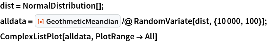 "dist = NormalDistribution[]; alldata = ResourceFunction[""GeothmeticMeandian""] /@ RandomVariate[dist, {10000, 100}]; ComplexListPlot[alldata, PlotRange -> All]"