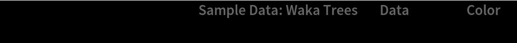 "PointValuePlot[ResourceData[\!\(\* TagBox[""\""\<Sample Data: Waka Trees\>\"""", #& , BoxID -> ""ResourceTag-Sample Data: Waka Trees-Input"", AutoDelete->True]\), ""Data""], {1 -> ""Color""}, PlotStyle -> PointSize[.015], PlotLegends -> Automatic]"