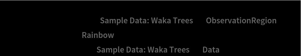 "Show[ContourPlot[density[{x, y}], {x, y} \[Element] ResourceData[\!\(\* TagBox[""\""\<Sample Data: Waka Trees\>\"""", #& , BoxID -> ""ResourceTag-Sample Data: Waka Trees-Input"", AutoDelete->True]\), ""ObservationRegion""], ColorFunction -> ""Rainbow""], ListPlot[ResourceData[\!\(\* TagBox[""\""\<Sample Data: Waka Trees\>\"""", #& , BoxID -> ""ResourceTag-Sample Data: Waka Trees-Input"", AutoDelete->True]\), ""Data""], PlotStyle -> Black]]"