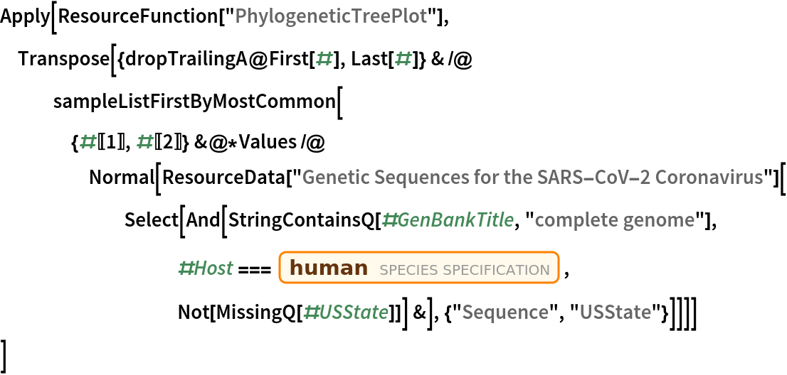 """Apply[ResourceFunction[""""PhylogeneticTreePlot""""], Transpose[{dropTrailingA@First[#], Last[#]} & /@ sampleListFirstByMostCommon[{#[[1]], #[[2]]} &@*Values /@ Normal[ResourceData[         """"Genetic Sequences for the SARS-CoV-2 Coronavirus""""][        Select[And[           StringContainsQ[#GenBankTitle, """"complete genome""""], #Host ===             Entity[""""Species"""", """"Species:HomoSapiens""""],           Not[MissingQ[#USState]]] &], {""""Sequence"""", """"USState""""}]]]]  ]"""