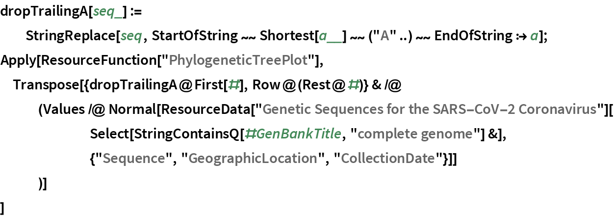 """dropTrailingA[seq_] := StringReplace[seq, StartOfString ~~ Shortest[a__] ~~ (""""A"""" ..) ~~ EndOfString :> a]; Apply[ResourceFunction[""""PhylogeneticTreePlot""""], Transpose[{dropTrailingA@First[#], Row@(Rest@#)} & /@ (Values /@ Normal[ResourceData[         """"Genetic Sequences for the SARS-CoV-2 Coronavirus""""][        Select[StringContainsQ[#GenBankTitle, """"complete genome""""] &], {""""Sequence"""", """"GeographicLocation"""", """"CollectionDate""""}]]     )]  ]"""