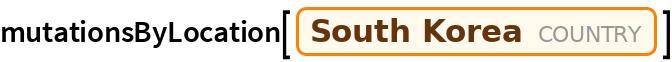 "mutationsByLocation[Entity[""Country"", ""SouthKorea""]]"
