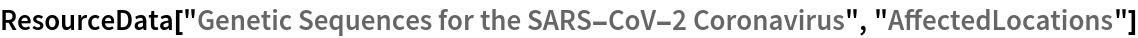 "ResourceData[""Genetic Sequences for the SARS-CoV-2 Coronavirus"", \ ""AffectedLocations""]"