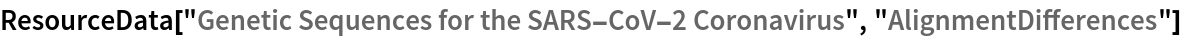 "ResourceData[""Genetic Sequences for the SARS-CoV-2 Coronavirus"", \ ""AlignmentDifferences""]"