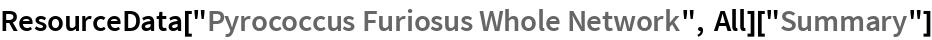 "ResourceData[""Pyrococcus Furiosus Whole Network"", All][""Summary""]"