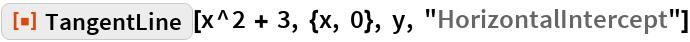 """ResourceFunction[""""TangentLine""""][  x^2 + 3, {x, 0}, y, """"HorizontalIntercept""""]"""