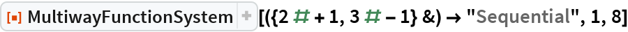 """ResourceFunction[  """"MultiwayFunctionSystem""""][({2 # + 1, 3 # - 1} &) -> """"Sequential"""", 1,   8]"""