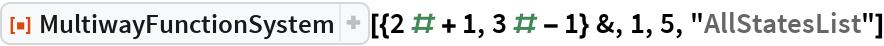 """ResourceFunction[  """"MultiwayFunctionSystem""""][{2 # + 1, 3 # - 1} &, 1, 5, """"AllStatesList""""]"""