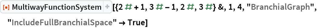"ResourceFunction[  ""MultiwayFunctionSystem""][{2 # + 1, 3 # - 1, 2 #, 3 #} &, 1, 4, ""BranchialGraph"", ""IncludeFullBranchialSpace"" -> True]"