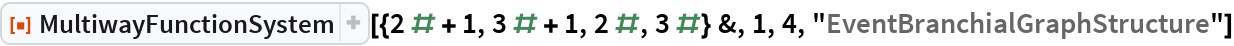 "ResourceFunction[  ""MultiwayFunctionSystem""][{2 # + 1, 3 # + 1, 2 #, 3 #} &, 1, 4, ""EventBranchialGraphStructure""]"