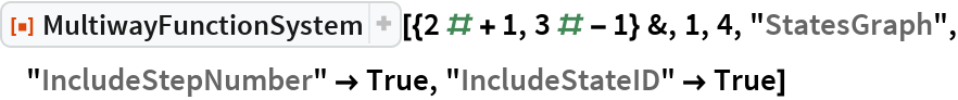 "ResourceFunction[  ""MultiwayFunctionSystem""][{2 # + 1, 3 # - 1} &, 1, 4, ""StatesGraph"", ""IncludeStepNumber"" -> True, ""IncludeStateID"" -> True]"