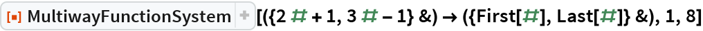 """ResourceFunction[  """"MultiwayFunctionSystem""""][({2 # + 1, 3 # - 1} &) -> ({First[#], Last[#]} &), 1, 8]"""