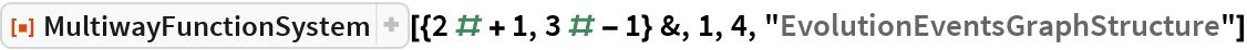 "ResourceFunction[  ""MultiwayFunctionSystem""][{2 # + 1, 3 # - 1} &, 1, 4, ""EvolutionEventsGraphStructure""]"