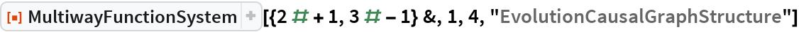 "ResourceFunction[  ""MultiwayFunctionSystem""][{2 # + 1, 3 # - 1} &, 1, 4, ""EvolutionCausalGraphStructure""]"