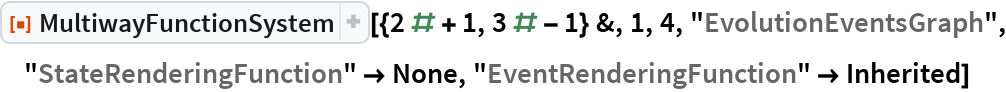 "ResourceFunction[  ""MultiwayFunctionSystem""][{2 # + 1, 3 # - 1} &, 1, 4, ""EvolutionEventsGraph"", ""StateRenderingFunction"" -> None, ""EventRenderingFunction"" -> Inherited]"