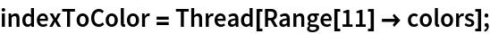 indexToColor = Thread[Range[11] -> colors];