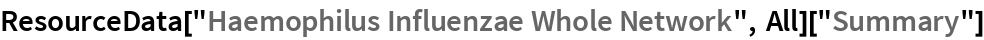 "ResourceData[""Haemophilus Influenzae Whole Network"", All][""Summary""]"