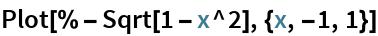 Plot[% - Sqrt[1 - x^2], {x, -1, 1}]