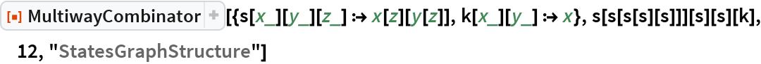 "ResourceFunction[  ""MultiwayCombinator""][{s[x_][y_][z_] :> x[z][y[z]], k[x_][y_] :> x}, s[s[s[s][s]]][s][s][k], 12, ""StatesGraphStructure""]"