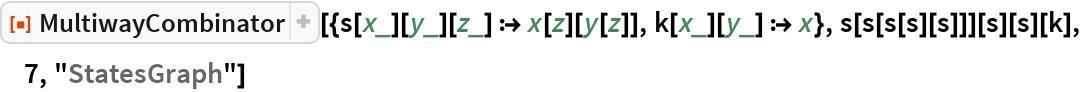 "ResourceFunction[  ""MultiwayCombinator""][{s[x_][y_][z_] :> x[z][y[z]], k[x_][y_] :> x}, s[s[s[s][s]]][s][s][k], 7, ""StatesGraph""]"