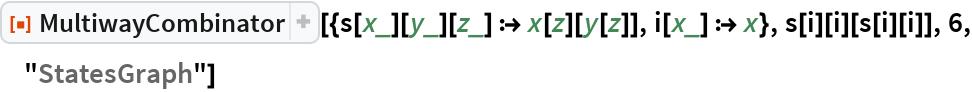 """ResourceFunction[  """"MultiwayCombinator""""][{s[x_][y_][z_] :> x[z][y[z]], i[x_] :> x}, s[i][i][s[i][i]], 6, """"StatesGraph""""]"""