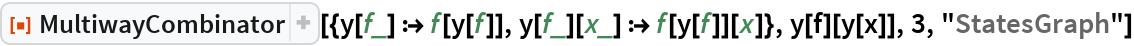 """ResourceFunction[  """"MultiwayCombinator""""][{y[f_] :> f[y[f]], y[f_][x_] :> f[y[f]][x]}, y[f][y[x]], 3, """"StatesGraph""""]"""