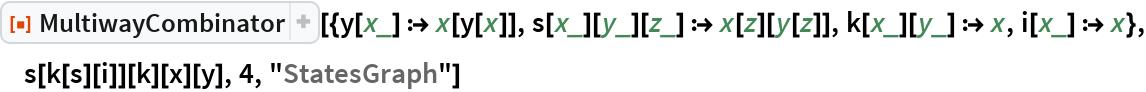 "ResourceFunction[  ""MultiwayCombinator""][{y[x_] :> x[y[x]], s[x_][y_][z_] :> x[z][y[z]],    k[x_][y_] :> x, i[x_] :> x}, s[k[s][i]][k][x][y], 4, ""StatesGraph""]"