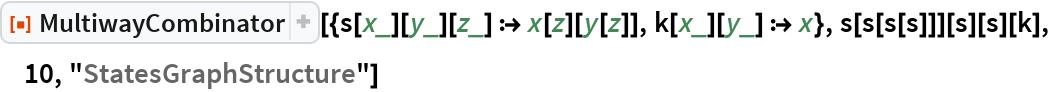 "ResourceFunction[  ""MultiwayCombinator""][{s[x_][y_][z_] :> x[z][y[z]], k[x_][y_] :> x}, s[s[s[s]]][s][s][k], 10, ""StatesGraphStructure""]"