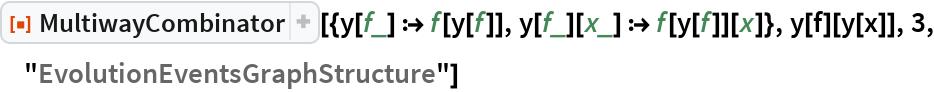 """ResourceFunction[  """"MultiwayCombinator""""][{y[f_] :> f[y[f]], y[f_][x_] :> f[y[f]][x]}, y[f][y[x]], 3, """"EvolutionEventsGraphStructure""""]"""