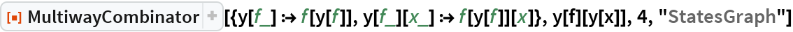 """ResourceFunction[  """"MultiwayCombinator""""][{y[f_] :> f[y[f]], y[f_][x_] :> f[y[f]][x]}, y[f][y[x]], 4, """"StatesGraph""""]"""