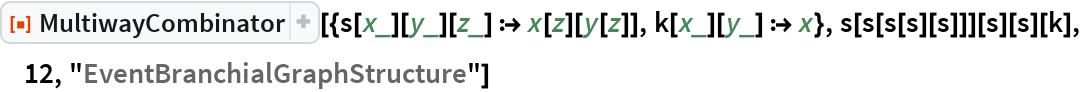 "ResourceFunction[  ""MultiwayCombinator""][{s[x_][y_][z_] :> x[z][y[z]], k[x_][y_] :> x}, s[s[s[s][s]]][s][s][k], 12, ""EventBranchialGraphStructure""]"