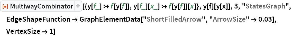 """ResourceFunction[  """"MultiwayCombinator""""][{y[f_] :> f[y[f]], y[f_][x_] :> f[y[f]][x]}, y[f][y[x]], 3, """"StatesGraph"""", EdgeShapeFunction -> GraphElementData[""""ShortFilledArrow"""", """"ArrowSize"""" -> 0.03], VertexSize -> 1]"""