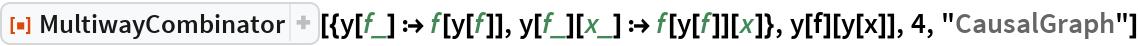 """ResourceFunction[  """"MultiwayCombinator""""][{y[f_] :> f[y[f]], y[f_][x_] :> f[y[f]][x]}, y[f][y[x]], 4, """"CausalGraph""""]"""