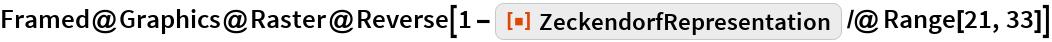 "Framed@Graphics@   Raster@Reverse[     1 - ResourceFunction[""ZeckendorfRepresentation""] /@ Range[21, 33]]"