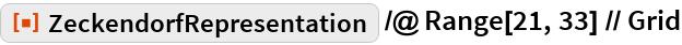 """ResourceFunction[""""ZeckendorfRepresentation""""] /@ Range[21, 33] // Grid"""