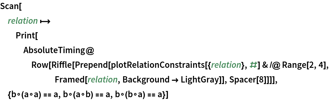 Scan[relation \[Function] Print[AbsoluteTiming@     Row[Riffle[       Prepend[plotRelationConstraints[{relation}, #] & /@ Range[2, 4],         Framed[relation, Background -> LightGray]], Spacer[8]]]], {b\[SmallCircle](a\[SmallCircle]a) == a, b\[SmallCircle](a\[SmallCircle]b) == a, b\[SmallCircle](b\[SmallCircle]a) == a}]