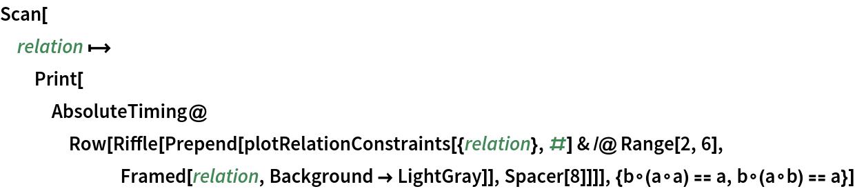 Scan[relation \[Function] Print[AbsoluteTiming@     Row[Riffle[       Prepend[plotRelationConstraints[{relation}, #] & /@ Range[2, 6],         Framed[relation, Background -> LightGray]], Spacer[8]]]], {b\[SmallCircle](a\[SmallCircle]a) == a, b\[SmallCircle](a\[SmallCircle]b) == a}]