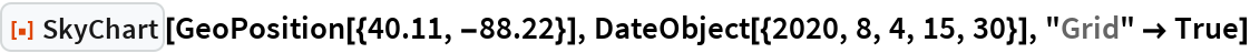 "ResourceFunction[""SkyChart""][GeoPosition[{40.11, -88.22}], DateObject[{2020, 8, 4, 15, 30}], ""Grid"" -> True]"