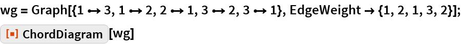 """wg = Graph[{1 \[DirectedEdge] 3, 1 \[DirectedEdge] 2, 2 \[DirectedEdge] 1, 3 \[DirectedEdge] 2, 3 \[DirectedEdge] 1}, EdgeWeight -> {1, 2, 1, 3, 2}]; ResourceFunction[""""ChordDiagram""""][wg]"""
