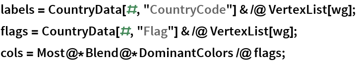 """labels = CountryData[#, """"CountryCode""""] & /@ VertexList[wg]; flags = CountryData[#, """"Flag""""] & /@ VertexList[wg]; cols = Most@*Blend@*DominantColors /@ flags;"""