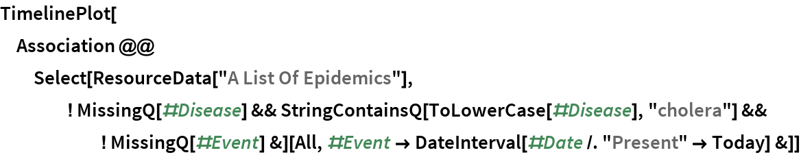"TimelinePlot[  Association @@ Select[ResourceData[      ""A List Of Epidemics""], ! MissingQ[#Disease] && StringContainsQ[ToLowerCase[#Disease], ""cholera""] && ! MissingQ[#Event] &][    All, #Event -> DateInterval[#Date /. ""Present"" -> Today] &]]"