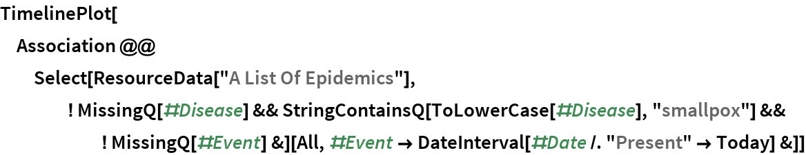 "TimelinePlot[  Association @@ Select[ResourceData[      ""A List Of Epidemics""], ! MissingQ[#Disease] && StringContainsQ[ToLowerCase[#Disease], ""smallpox""] && ! MissingQ[#Event] &][    All, #Event -> DateInterval[#Date /. ""Present"" -> Today] &]]"